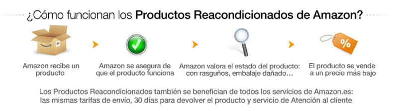 garantía amazon productos usados